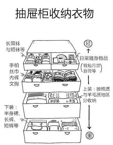 《日本主妇的收纳方法,快来学。》