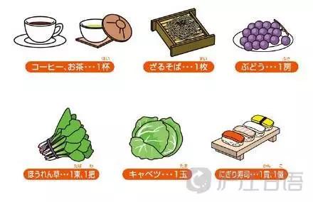 《你用对日语量词了吗?》