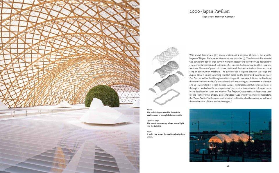 《2014普利兹克奖得主:人道主义建筑师坂茂 SHIGERU BAN WINS PRITZKER PRIZE 2014》