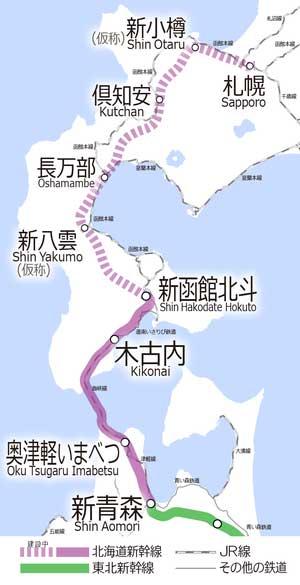 《北海道新干线上的新技术》