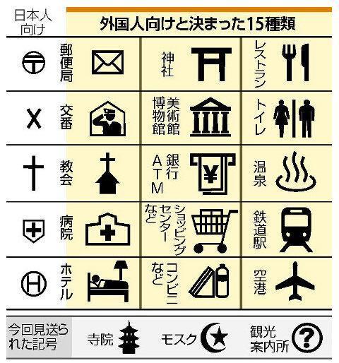 《日本修改地图标识 方便外国游客理解》
