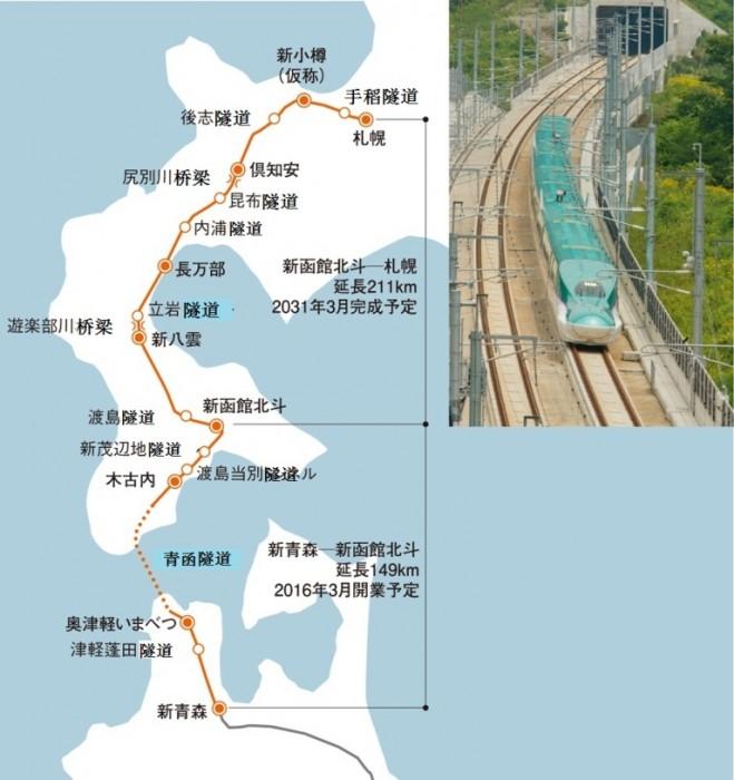 《日本北海道新干线开通》