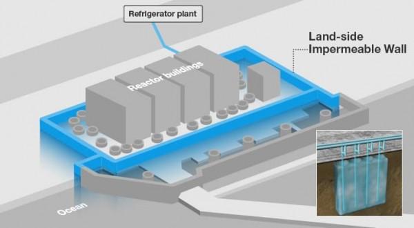 """《日本正式启动地下""""冰墙"""" :将封住福岛核电站废水》"""